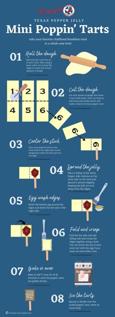 Mini Poppin Tarts Infographic